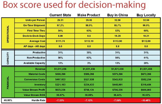 decision analysis task 1
