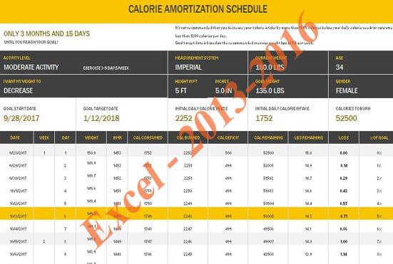 calorie amortization