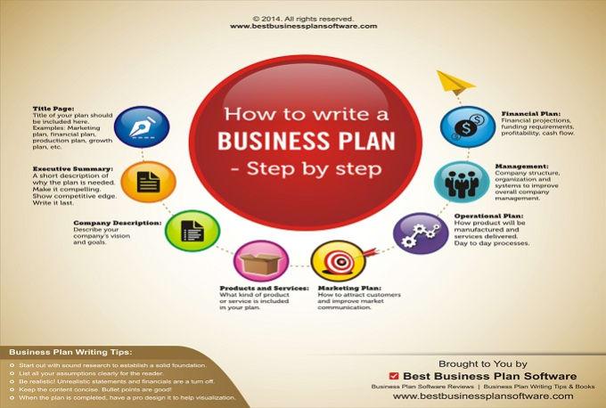 toshiba marketing plan essay