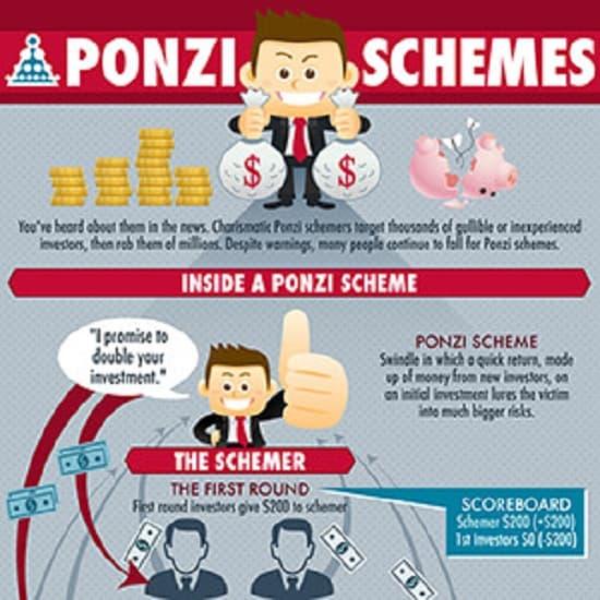 the ponzi scheme