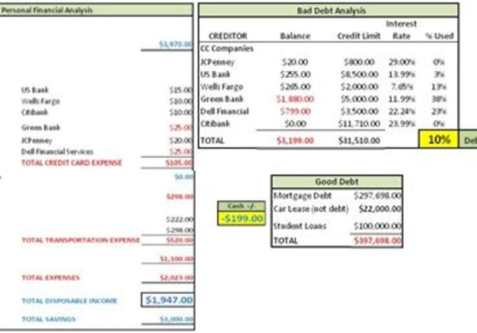 create a custom personal financial analysis worksheet plus