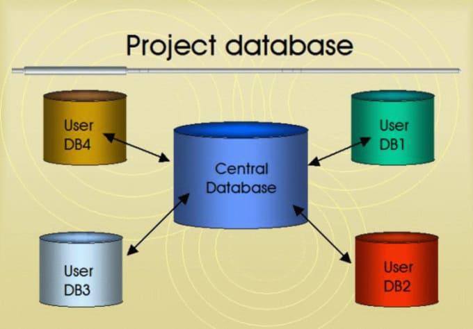 database system arrangement