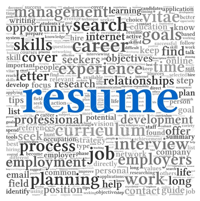 Resume Words By Skill