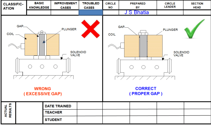 one point lesson format pdf