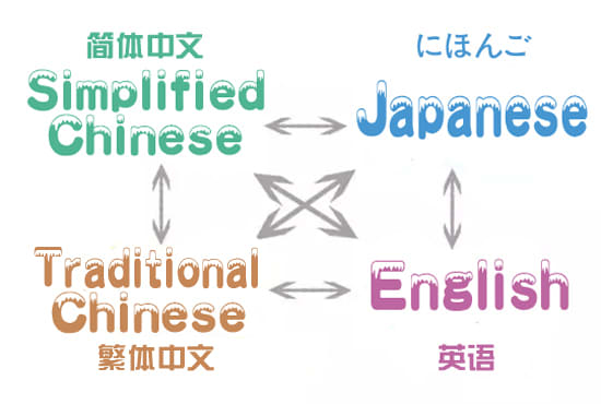 translate english into japanese writing Online keyboard to type the hiragana characters of the japanese language.