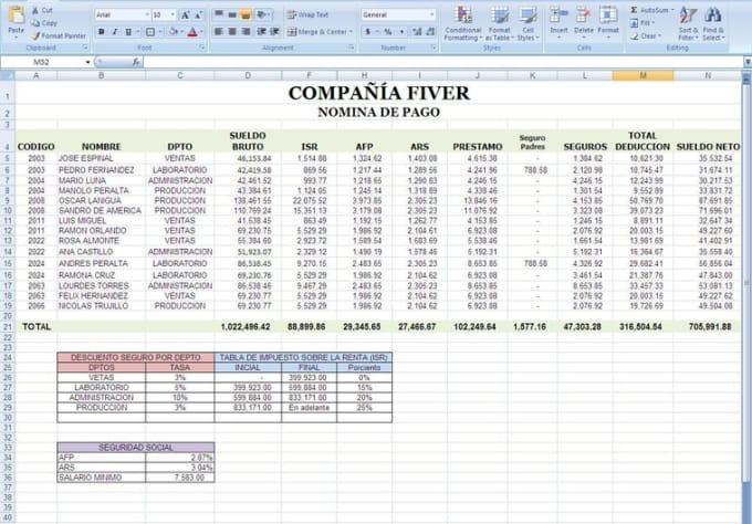 Enviar Nomina Electronica En Excel Con Descuentos De Ley