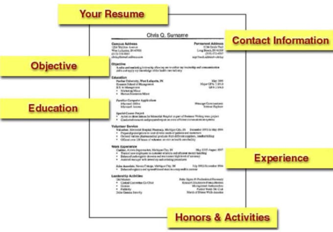 review your resume and make adjustments to make it fiverr resume