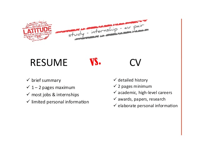 whats the difference between a us resume cv and a