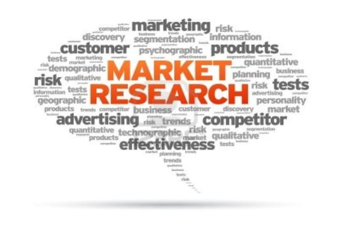 role of marketing research in marketing