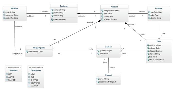 draw db schema class diagram or er diagram - Er Diagram Online Shopping