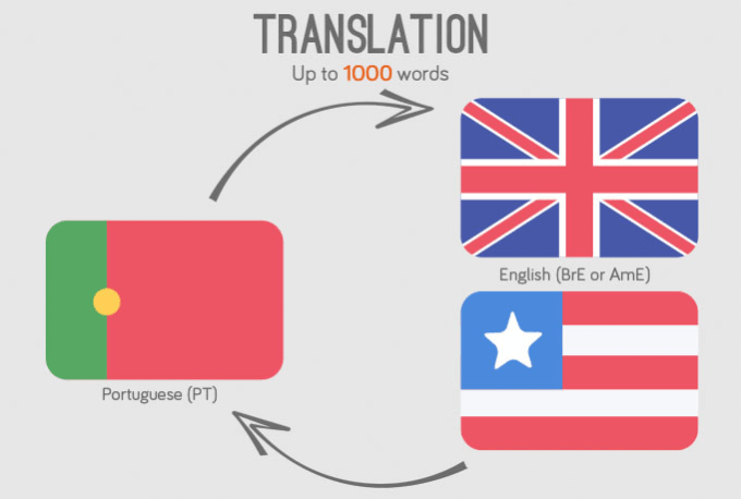 Translation words in a essay
