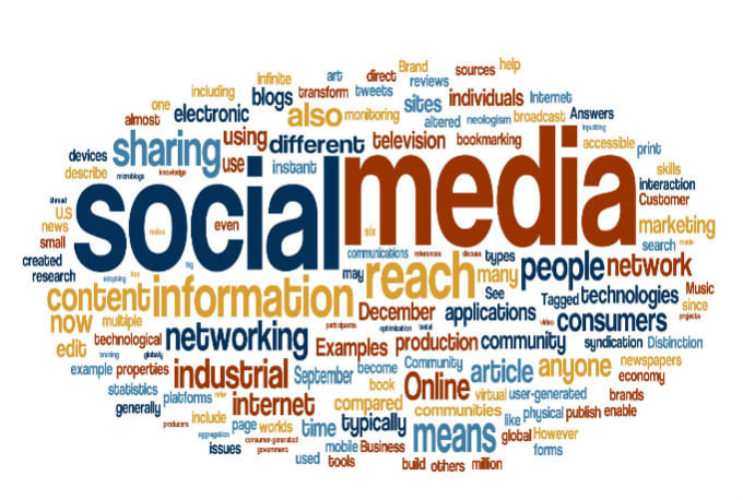 literary analysis essay on death of a salesman essay writing     EdSurge Social Media Argumentative Essay