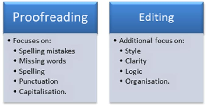 editing proofreading dissertations Need editing or proofreading of your dissertation ok dissertations will provide you with an expert help.