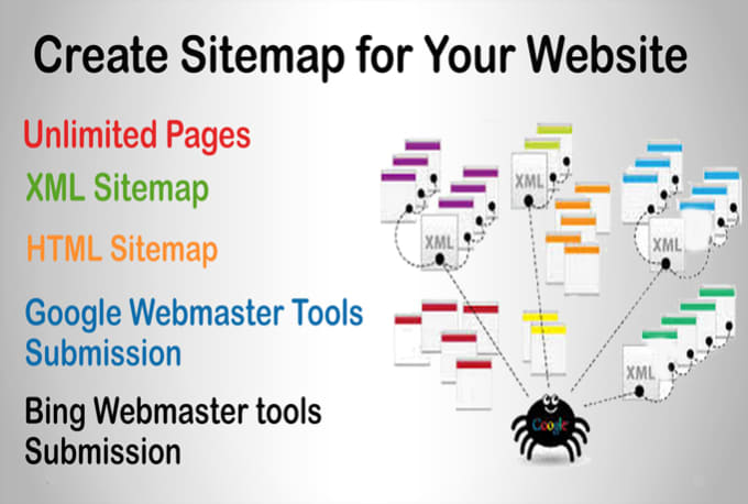Create Sitemap Of A Website With Unlimited Pages By Forminds