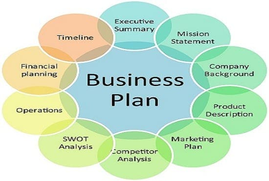 business plan writing services hawaii
