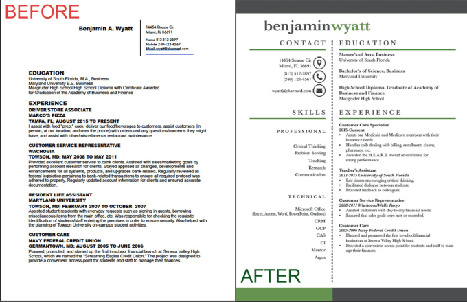 redesign and pimp out your resume fiverr