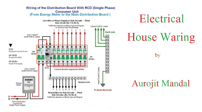 how to do wiring in a house merzie net on how to do electrical wiring in a house