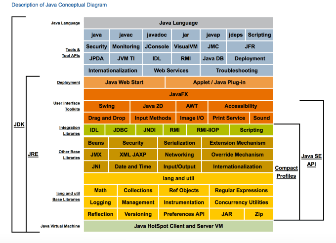comparison of java javascript java applets Php vs java this document hence, only for server-side programming, the comparison between java and php makes sense web architecture for java.