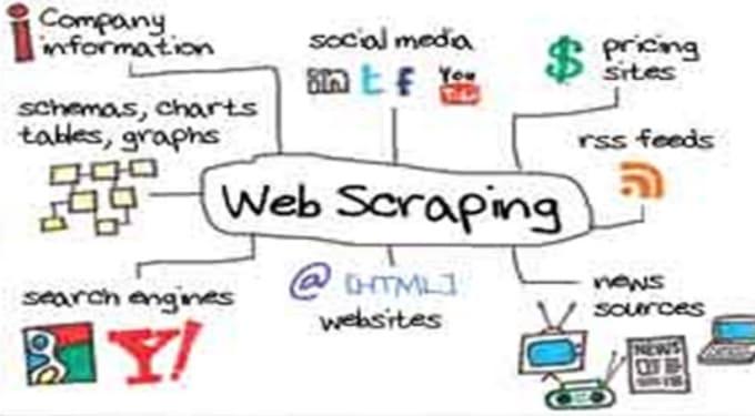 Retrieve data from webpage