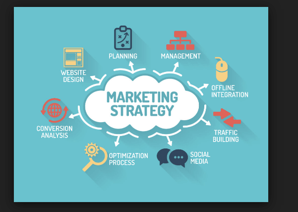 tresemme marketing strategy
