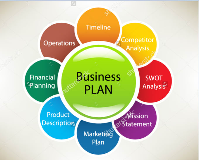 business marketing essay Marketing strategy and mission statement planning is an important component of every business designing a plan begins with a deep analysis of an organization's internal and external environment.