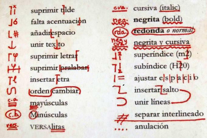 spanish essay proofreader I am just wondering if someone can proof read my spanish essay to make sure my grammar is correct thanks la tecnología es muy importante para un estudiante los mejores programas de computadoras para los estudiantes universitarios son de.