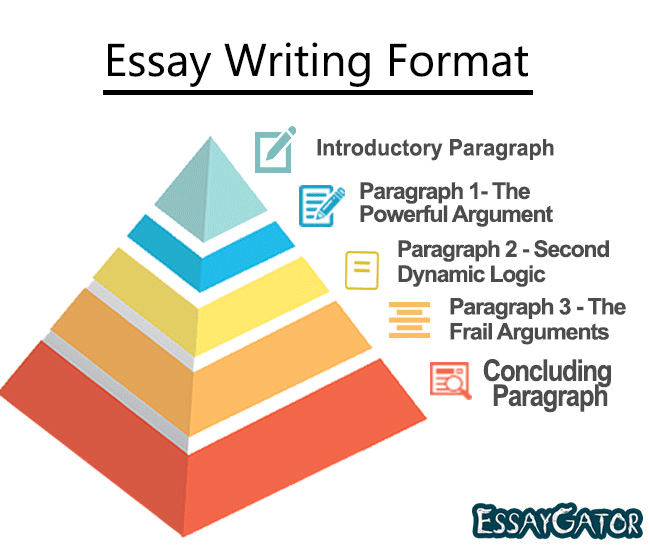 academic essay introductions 24 introduction and conclusion in academic writing it's best to tell the reader from the the introduction of a persuasive essay or paper must be.