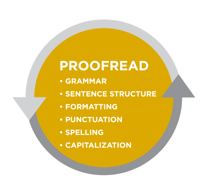 essay proofreading jobs