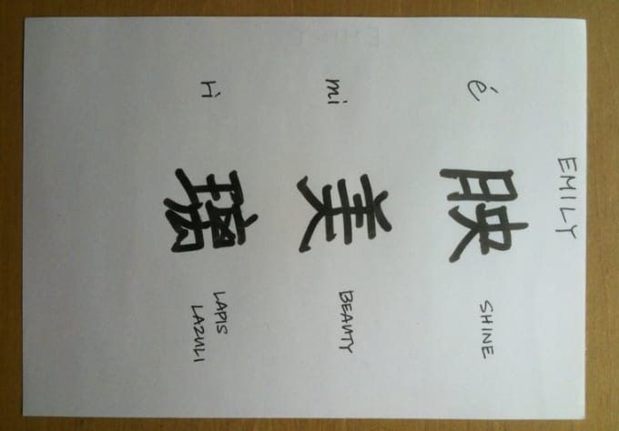 writing names in chinese characters Chinese-english dictionary learn chinese characters traditional chinese characters chinese-english etymological dictionary.