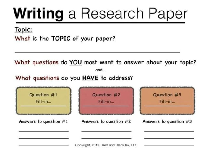 policy research paper outline