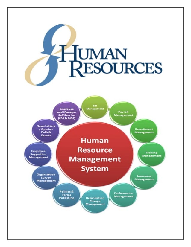 hr policy manual research paper