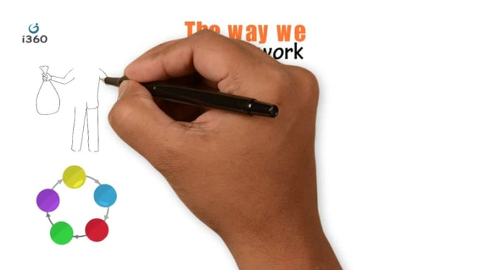 the way we work1