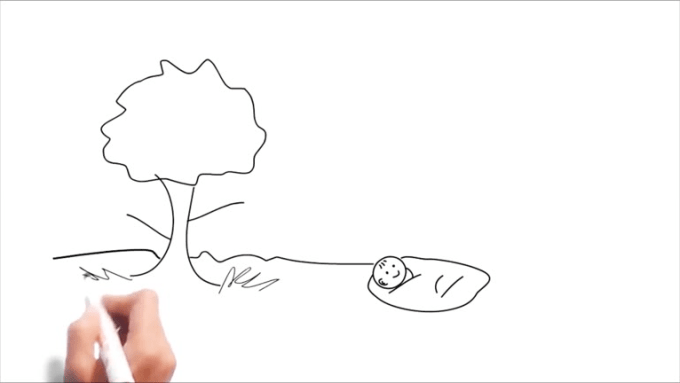 how to create hand drawn animation