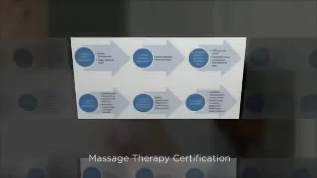 Massage_Therapy_Certification