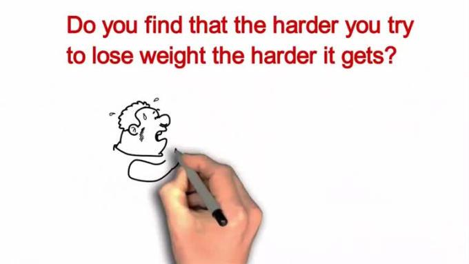 Weight loss Club video Edit1