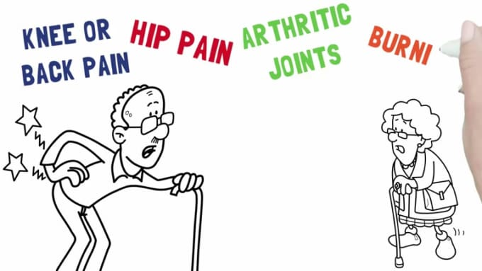 ID Pain MD V2