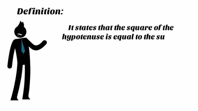 pytagoras theorem