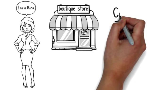 ask2mark-create WHITEBOARD Doodle Video-FO14661E71E6