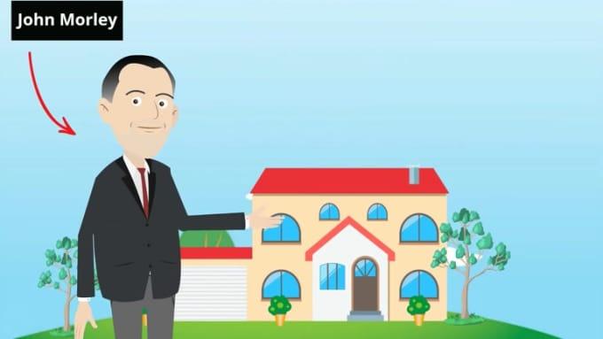 Choice Home Loans