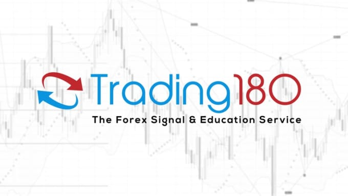 Trading Final 2