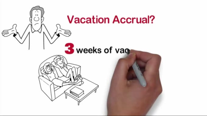 what is vacation Accual1