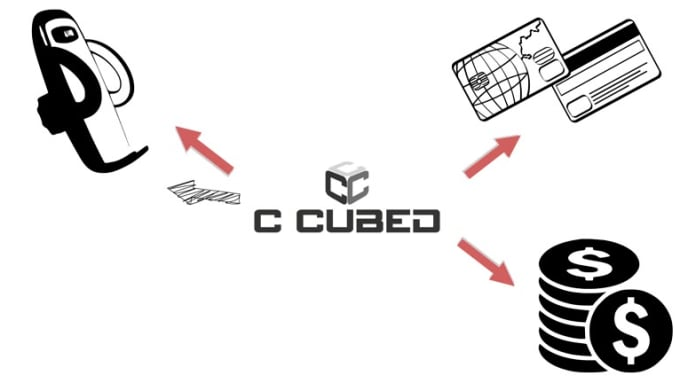 CCubed modified