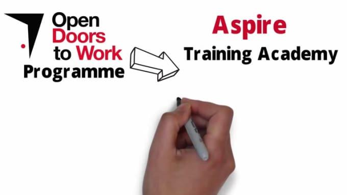 aspire training acadeny