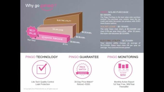 Pingo2