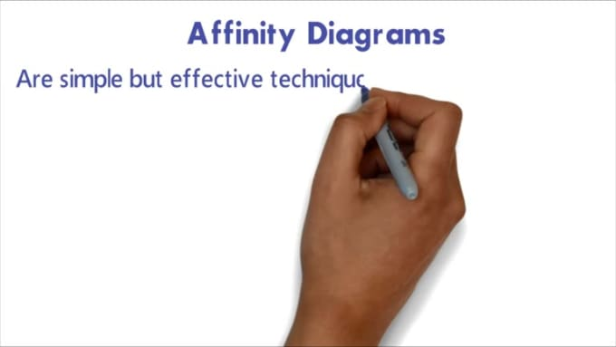 affinity diagrams HD Revised