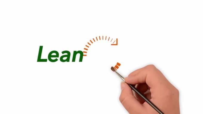 LeanBlog