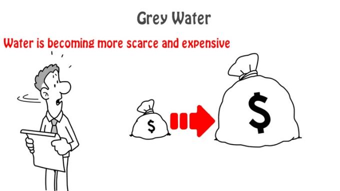 Gray Water-1