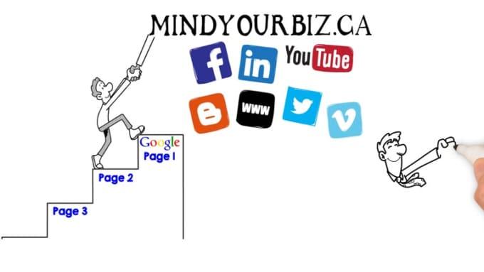Mind YOUR BIZ