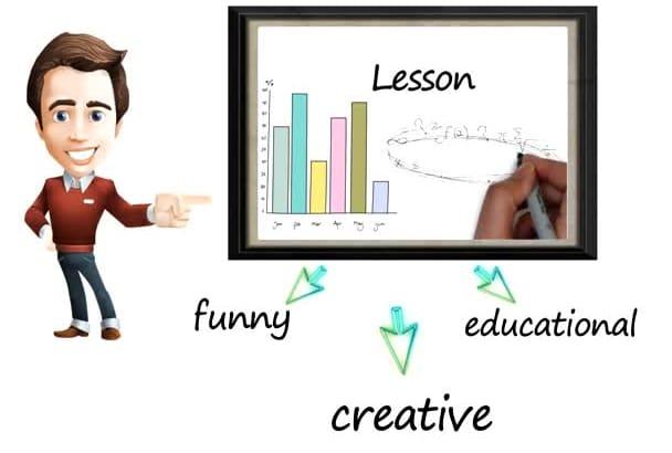 produce Professional WHITEBOARD Animation