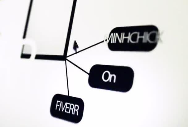 make a HIGHTEK Presentation intro video